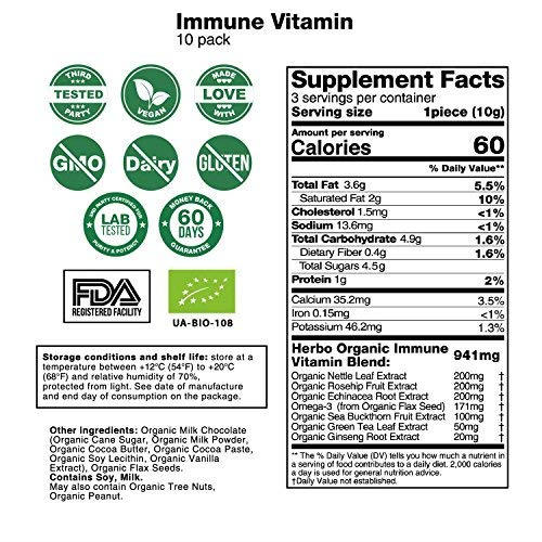Immune Vitamin in Milk Chocolate