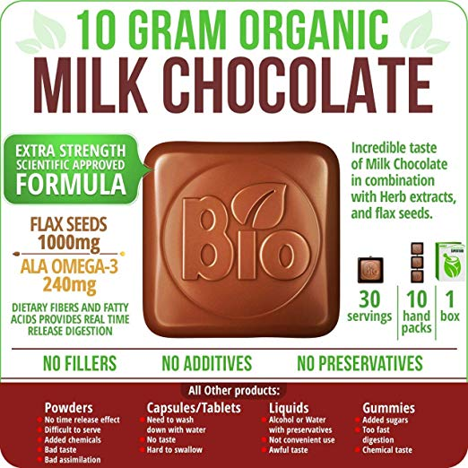 Forskolin Root Extract 500 mg in Milk Chocolate